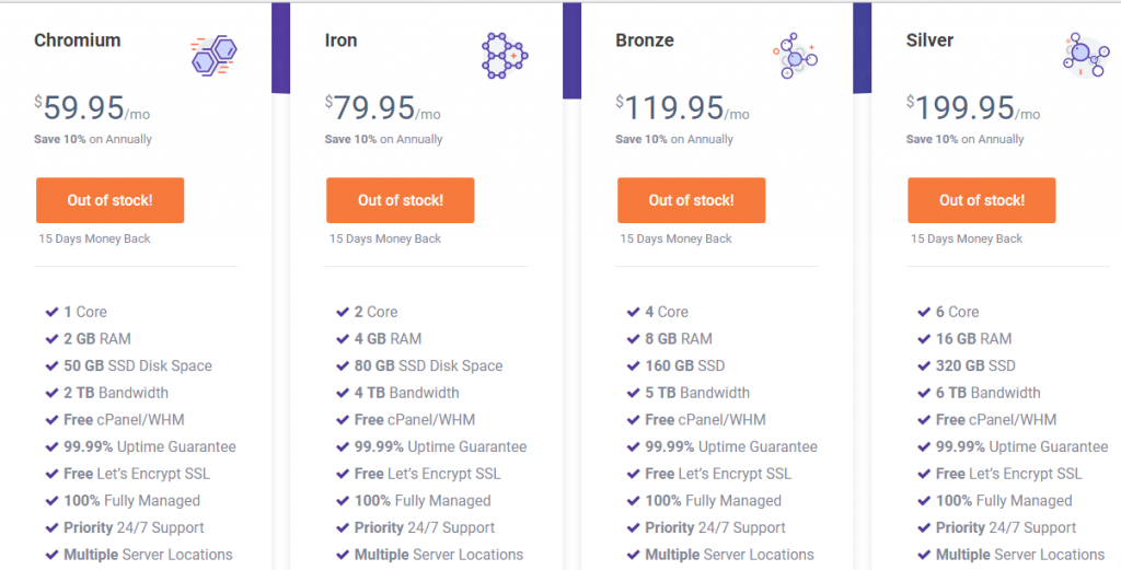 ChemiCloud Pricing Plan For VPS Web Hosting
