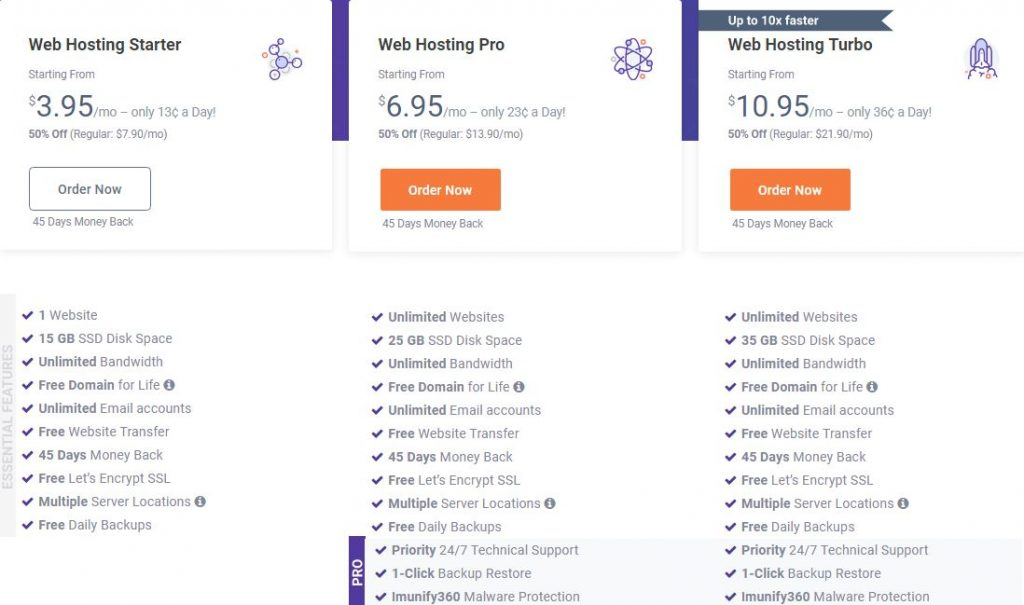 Chemicloud Shared Hosting Plans