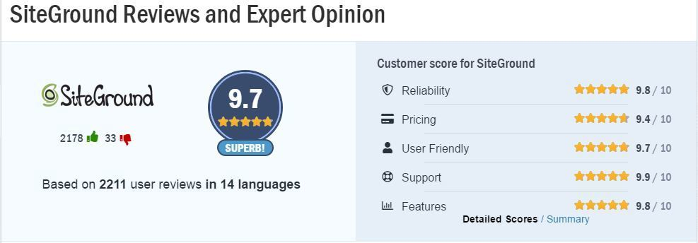 Siteground User Reviews and Rating On Hostadvice