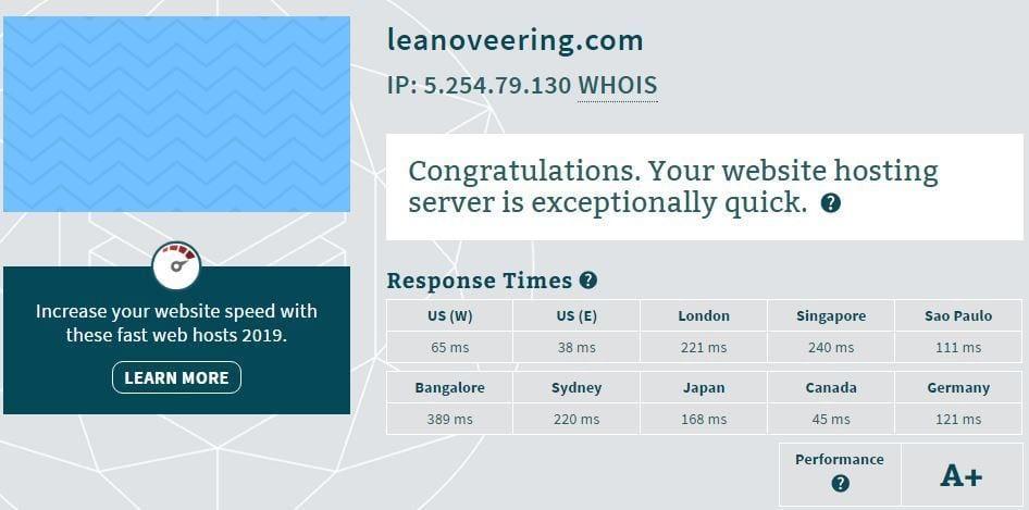 Milesweb Server Response Time