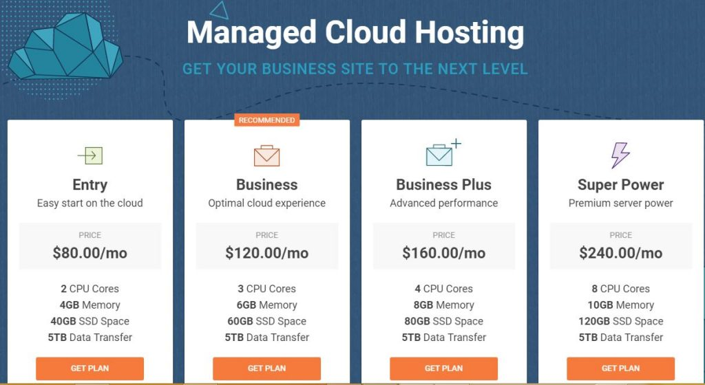 Siteground Managed Cloud Hosting Price And Plans