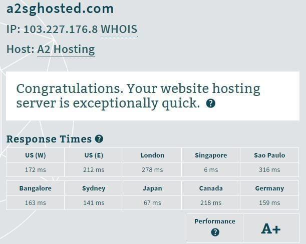 A2 Hosting Server Response Time