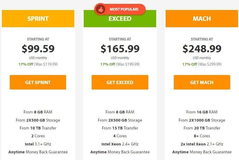 A2 Hosting Unmanaged Dedicated Hosting Plans And Price