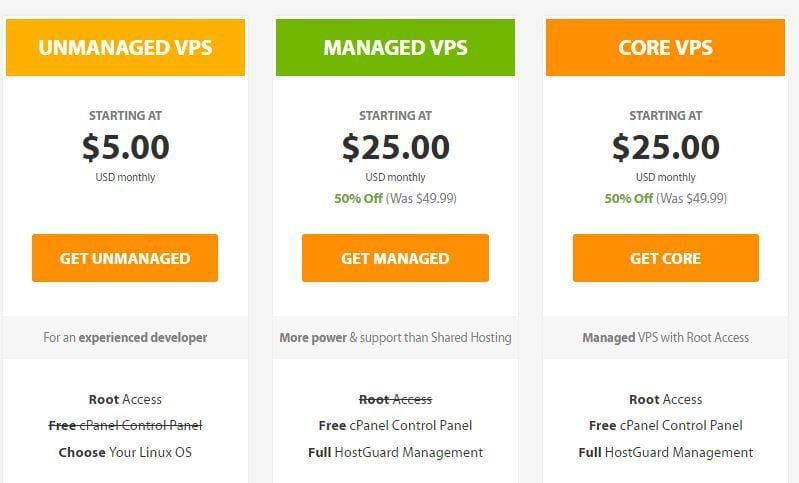 A2 Hosting Unmanaged vs Managed VPS Hosting Reviews