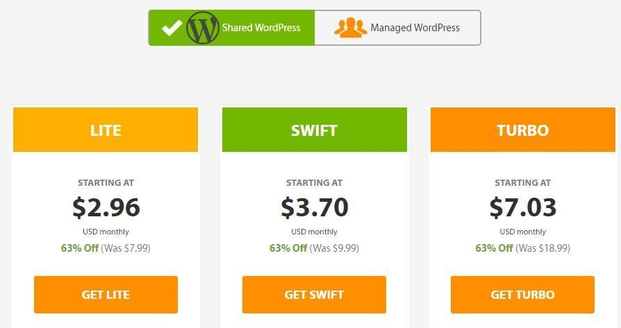 A2 Hosting Reviews Shared WordPress Hosting