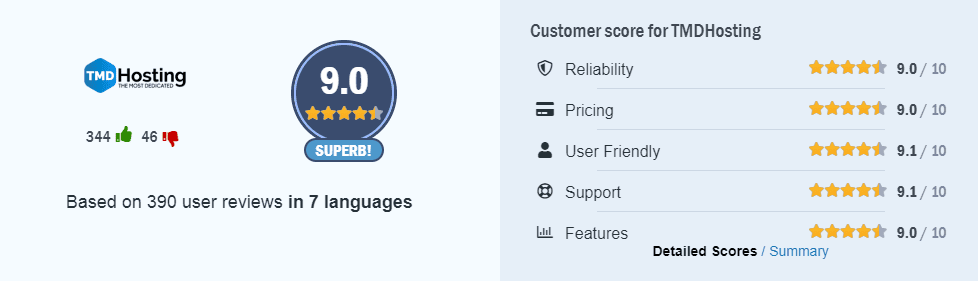 TMDHosting User Reviews On HostAdvice