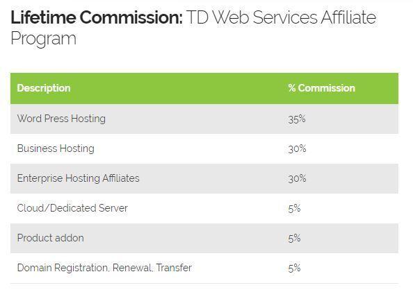 TD Web Services Lifetime Affiliate Commission