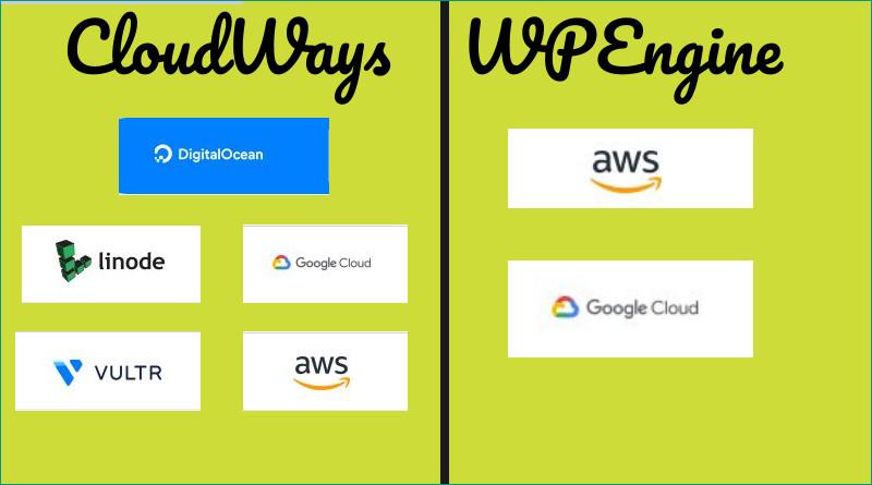 CloudWays vs WPEngine Cloud Hosting Provider