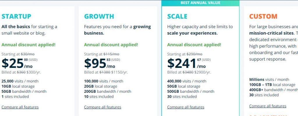 WPEngine WordPress Hosting Price