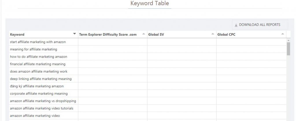 KeyWordSheeter Long Tail Keyword Suggestion