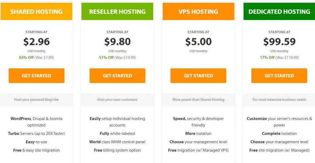 A2 Hosting vs DreamHost - A2 Hosting Price