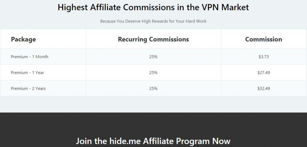 HideMe Recurring VPN Affiliate Program