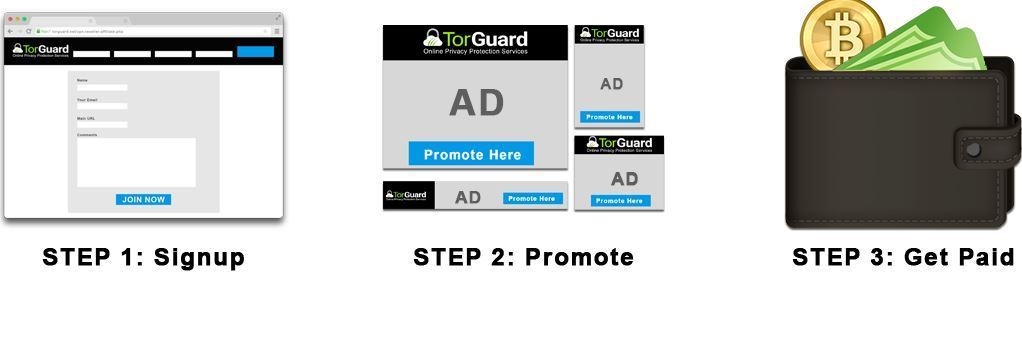 TorGuard Recurring VPN Affiliate Programs